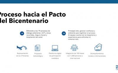 Participa del #PactoDelBicentenario #CerrandoBrechas un proceso innovador que se construye de abajo hacia arriba