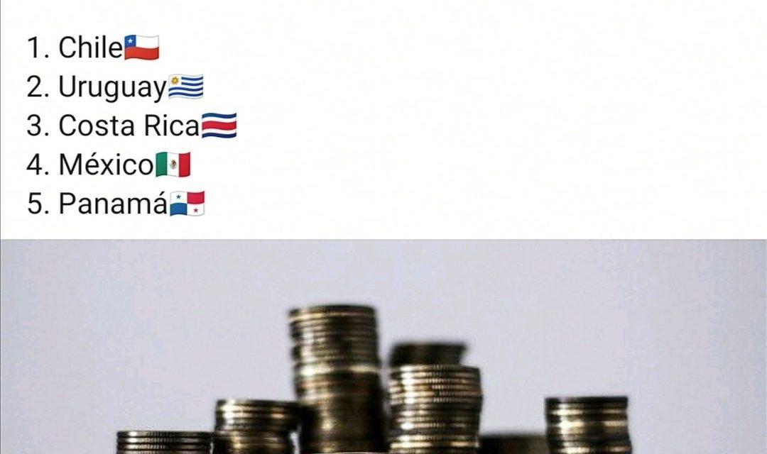 Panama parmi les pays avec les meilleures opportunités d'investissement d'ici 2021.