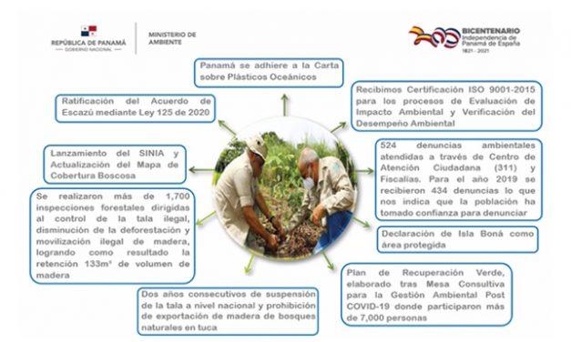 Desarrollo Ambiental Sostenible